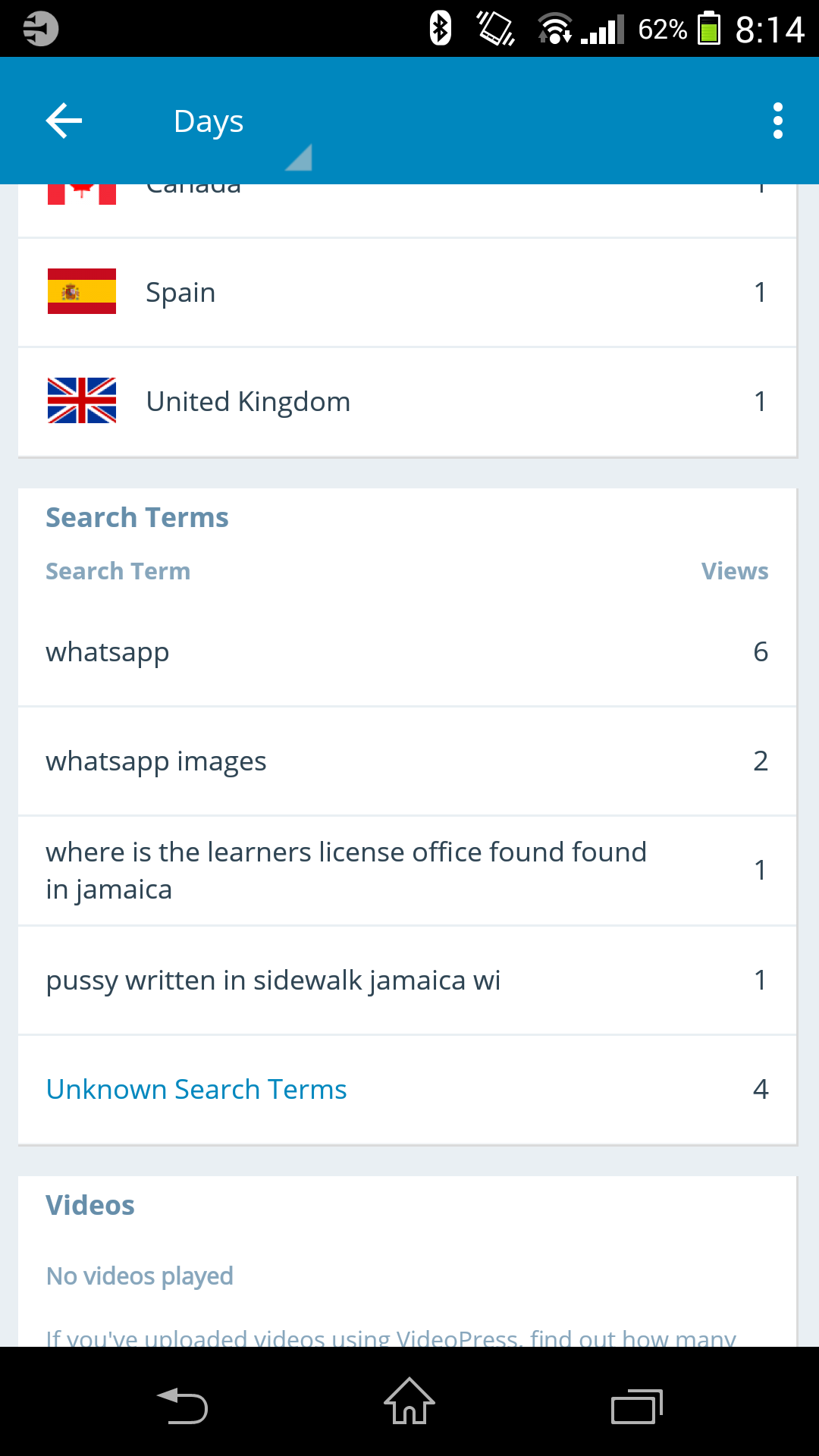 What are you searching for? Part1